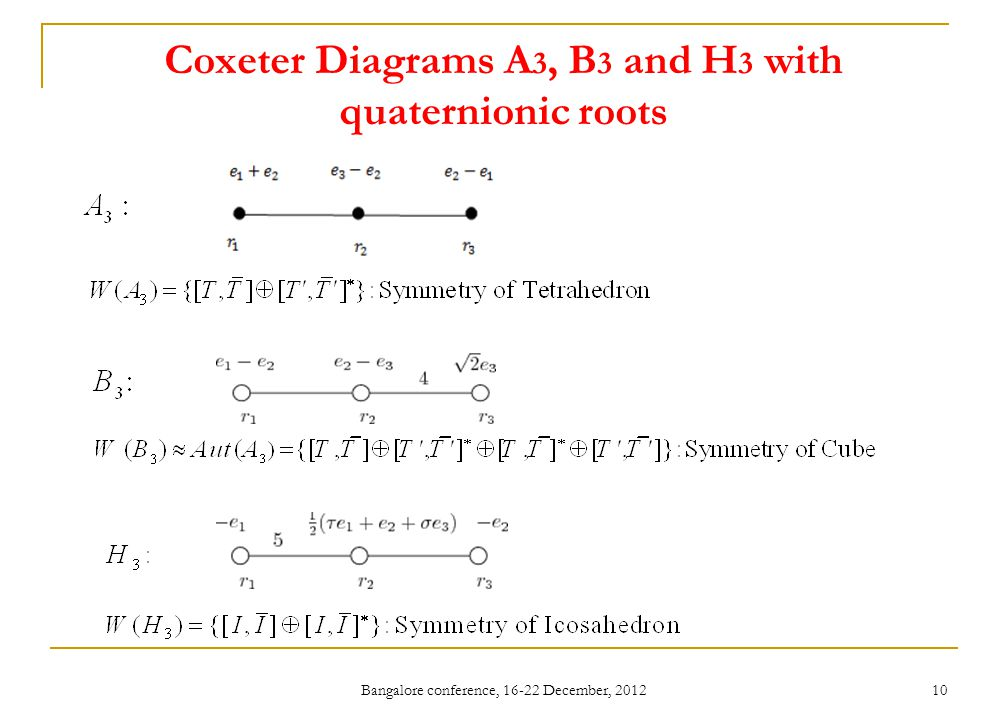 Coxeter Diagrams A 3, B 3 and H 3 with quaternionic roots Bangalore conference, 16-22 December, 2012 10