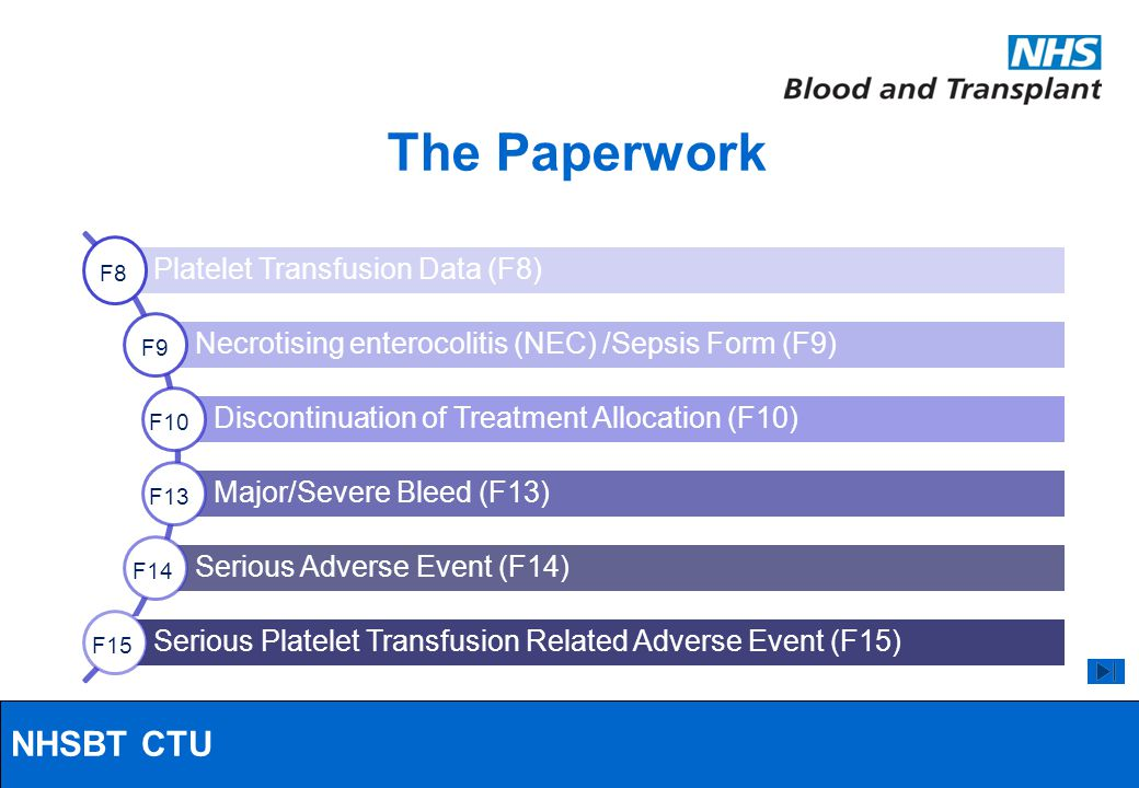 NHSBT/MRC Clinical Studies Unit Platelet Transfusion Data (F8) Necrotising enterocolitis (NEC) /Sepsis Form (F9) Discontinuation of Treatment Allocation (F10) Major/Severe Bleed (F13) Serious Adverse Event (F14) Serious Platelet Transfusion Related Adverse Event (F15) The Paperwork F9 F13 F10 F14 F15 F8 NHSBT CTU