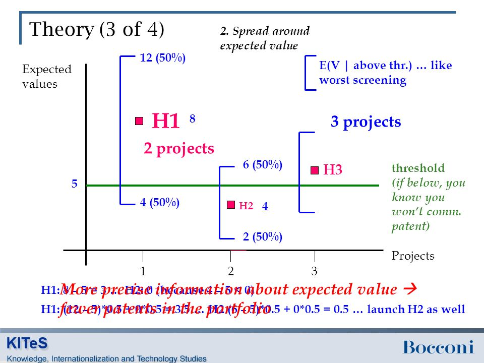 Theory (3 of 4) 123 Expected values Projects 2.
