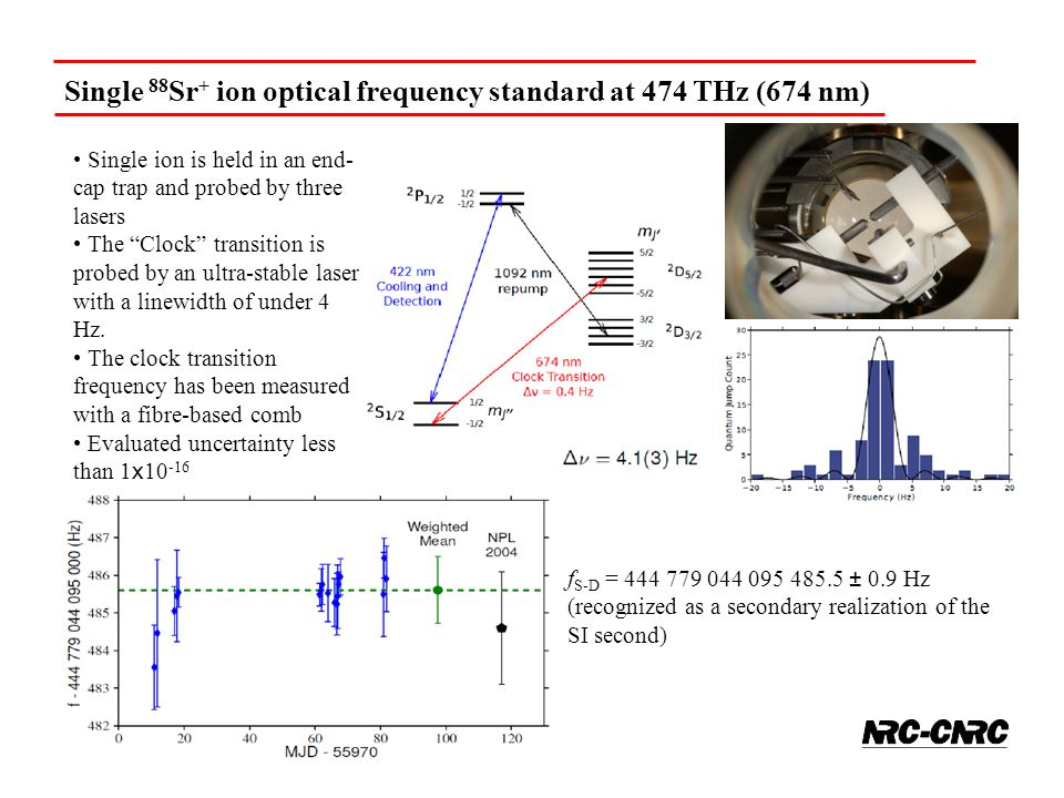 """Single 88 Sr + ion optical frequency standard at 474 THz (674 nm) Single ion is held in an end- cap trap and probed by three lasers The """"Clock"""" transi"""