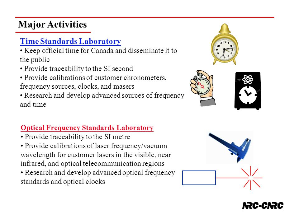 Major Activities Time Standards Laboratory Keep official time for Canada and disseminate it to the public Provide traceability to the SI second Provide calibrations of customer chronometers, frequency sources, clocks, and masers Research and develop advanced sources of frequency and time Optical Frequency Standards Laboratory Provide traceability to the SI metre Provide calibrations of laser frequency/vacuum wavelength for customer lasers in the visible, near infrared, and optical telecommunication regions Research and develop advanced optical frequency standards and optical clocks