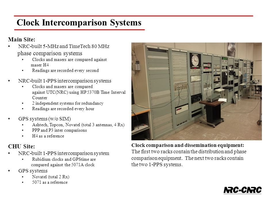 Clock Intercomparison Systems Main Site: NRC-built 5-MHz and TimeTech 80 MHz phase comparison systems Clocks and masers are compared against maser H4