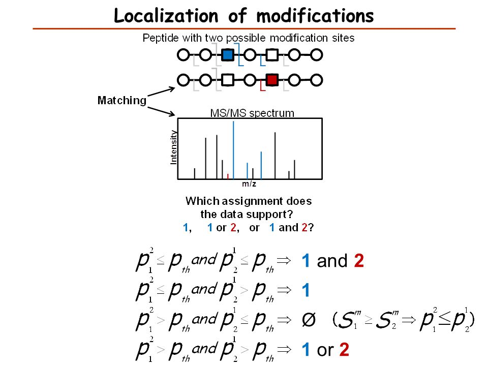 1 and 2 1 1 or 2 Ø Localization of modifications