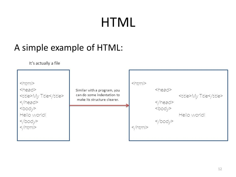 My Title Hello world. HTML A simple example of HTML: It's actually a file My Title Hello world.