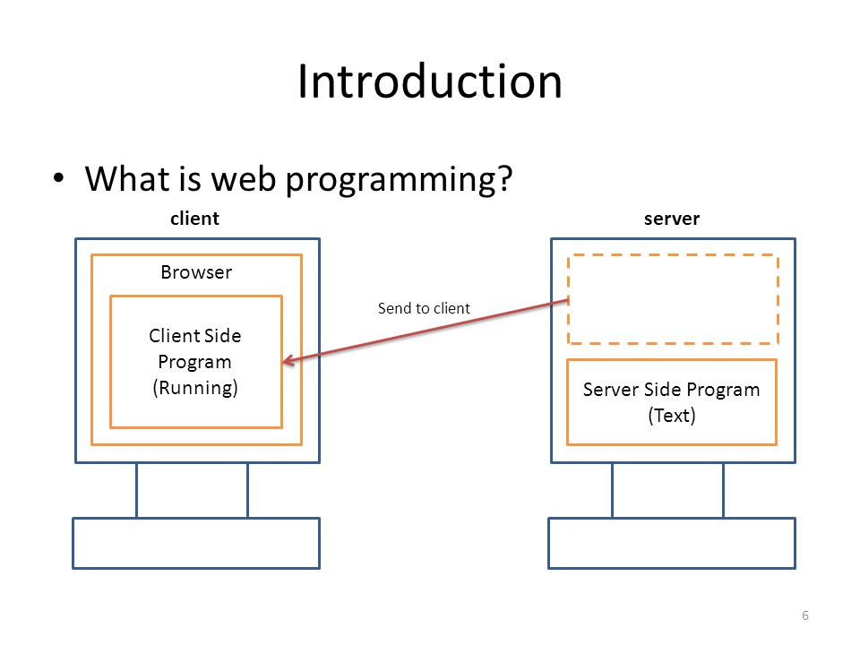 Introduction What is web programming.
