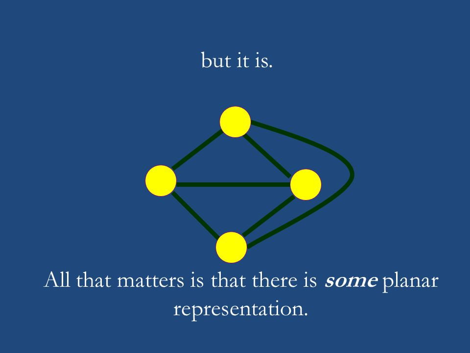 All that matters is that there is some planar representation.