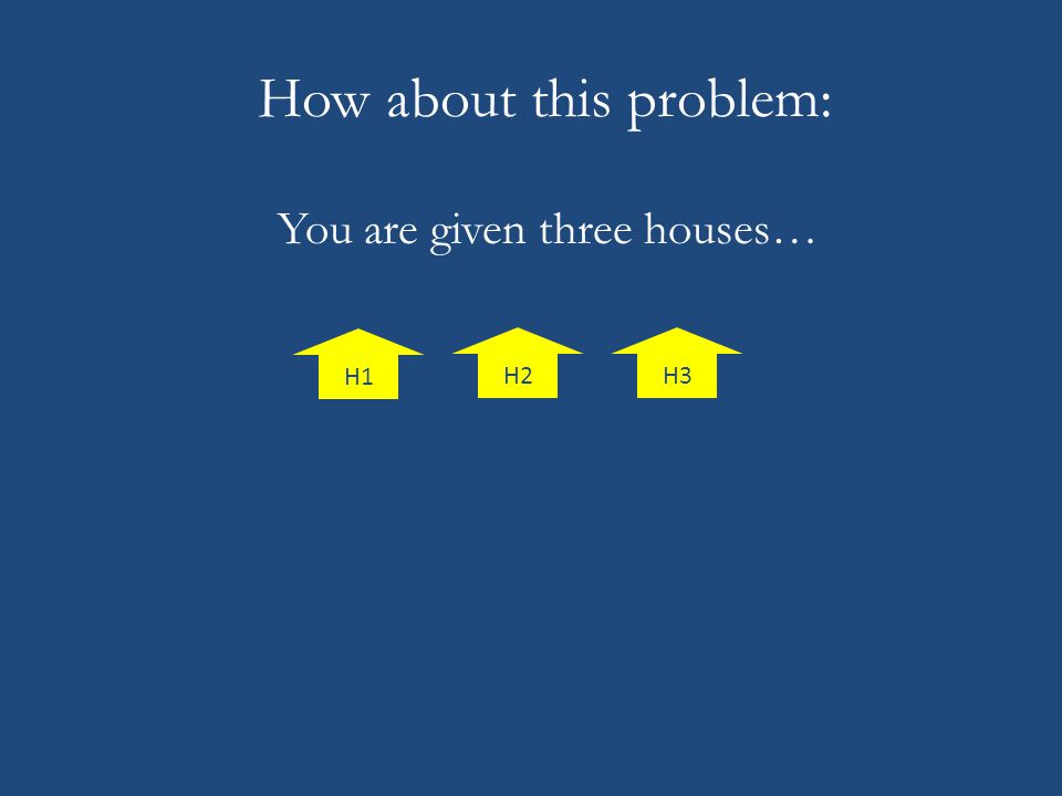 You are given three houses… H1 H3H2