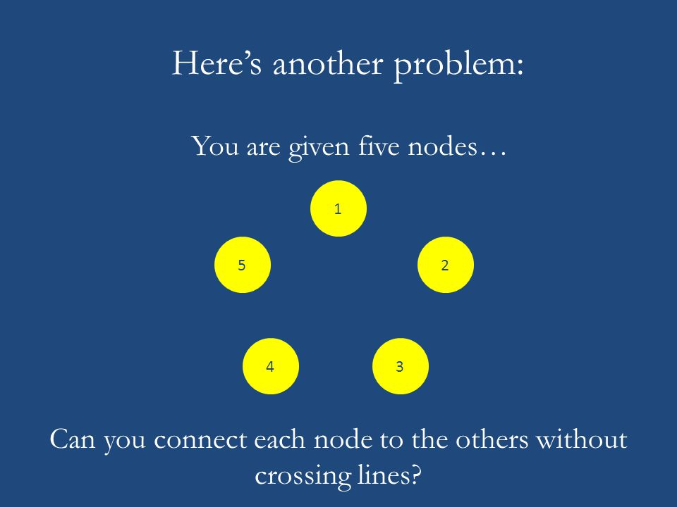 Here's another problem: You are given five nodes… Can you connect each node to the others without crossing lines.