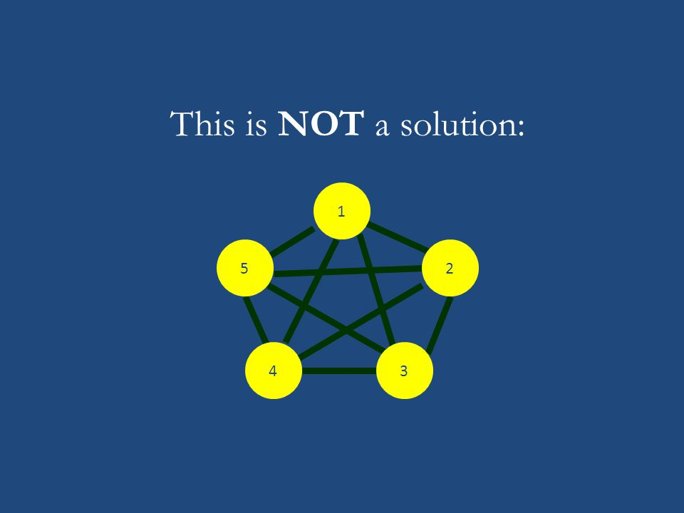 This is NOT a solution: 2 34 5 1