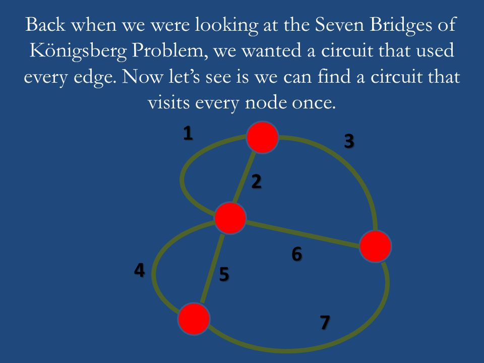 Back when we were looking at the Seven Bridges of Königsberg Problem, we wanted a circuit that used every edge.
