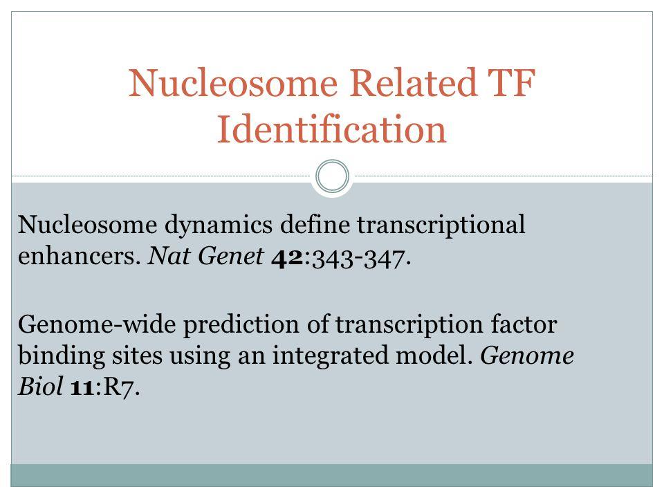 Nucleosome dynamics define transcriptional enhancers.