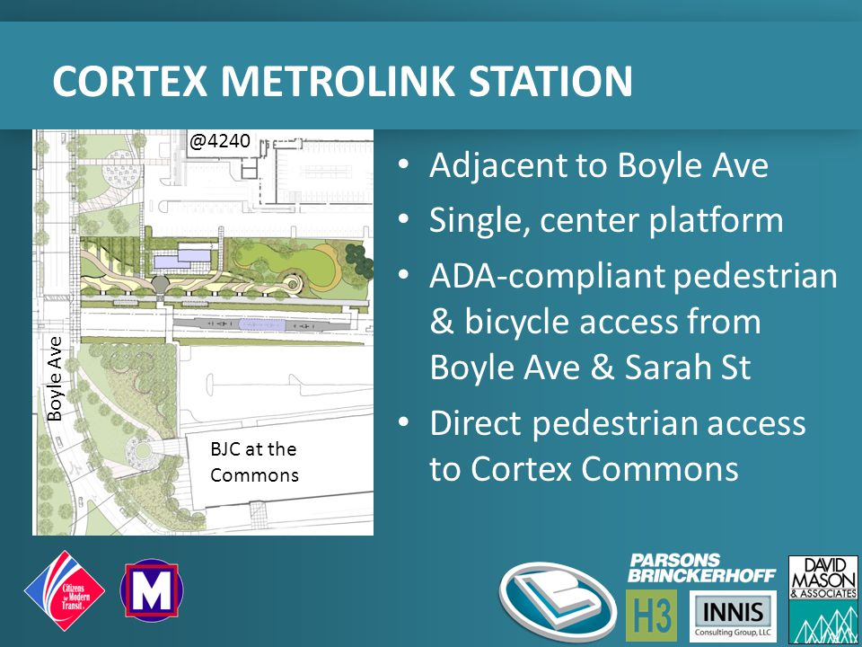Adjacent to Boyle Ave Single, center platform ADA-compliant pedestrian & bicycle access from Boyle Ave & Sarah St Direct pedestrian access to Cortex C