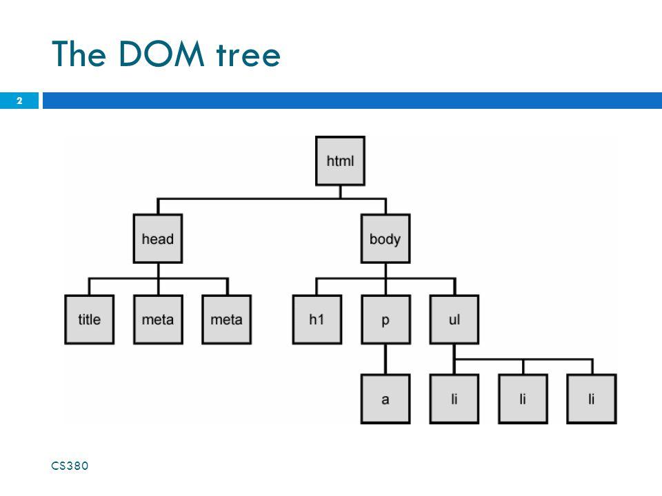 The DOM tree CS380 2