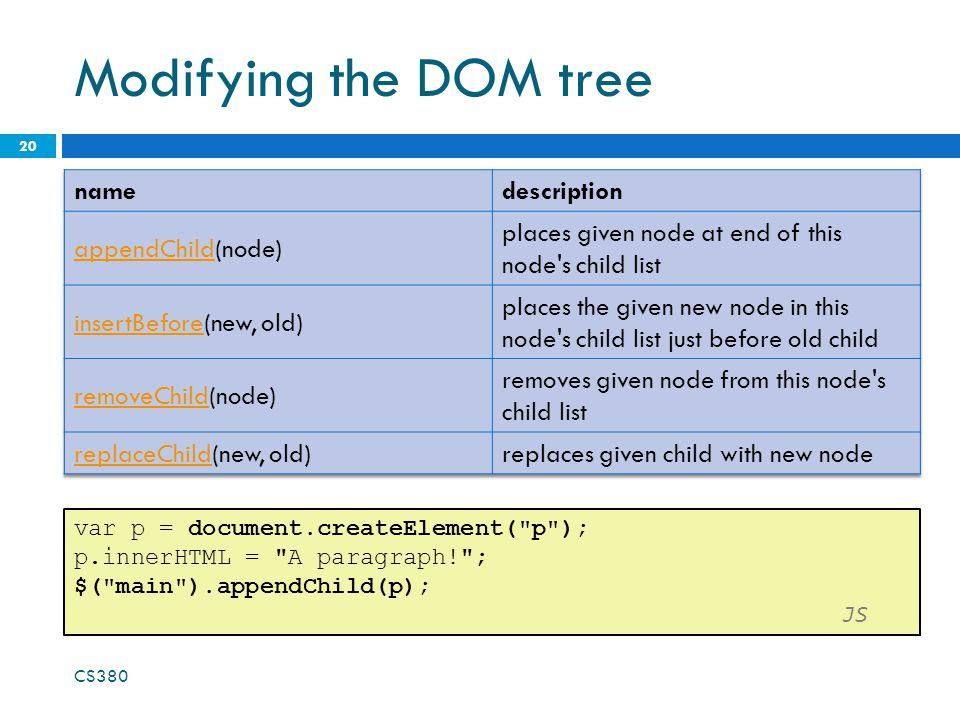Modifying the DOM tree 20 var p = document.createElement( p ); p.innerHTML = A paragraph! ; $( main ).appendChild(p); JS CS380