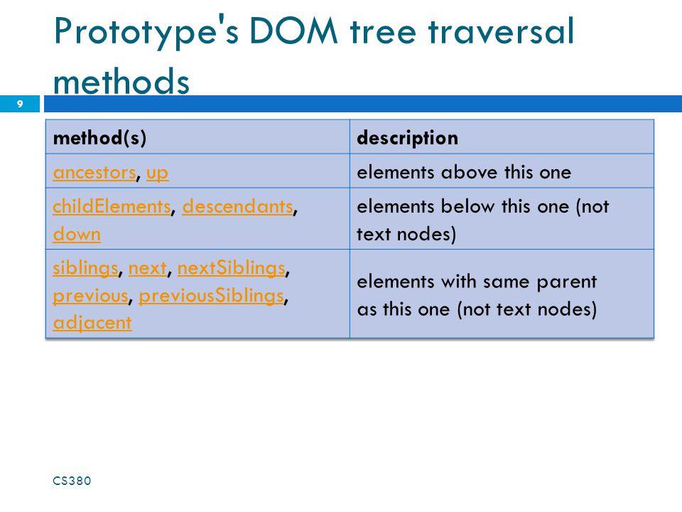 Prototype s DOM tree traversal methods CS380 9
