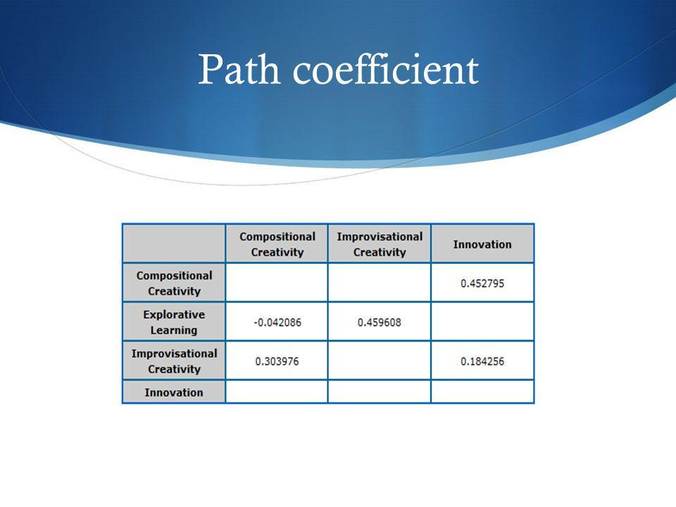 Path coefficient