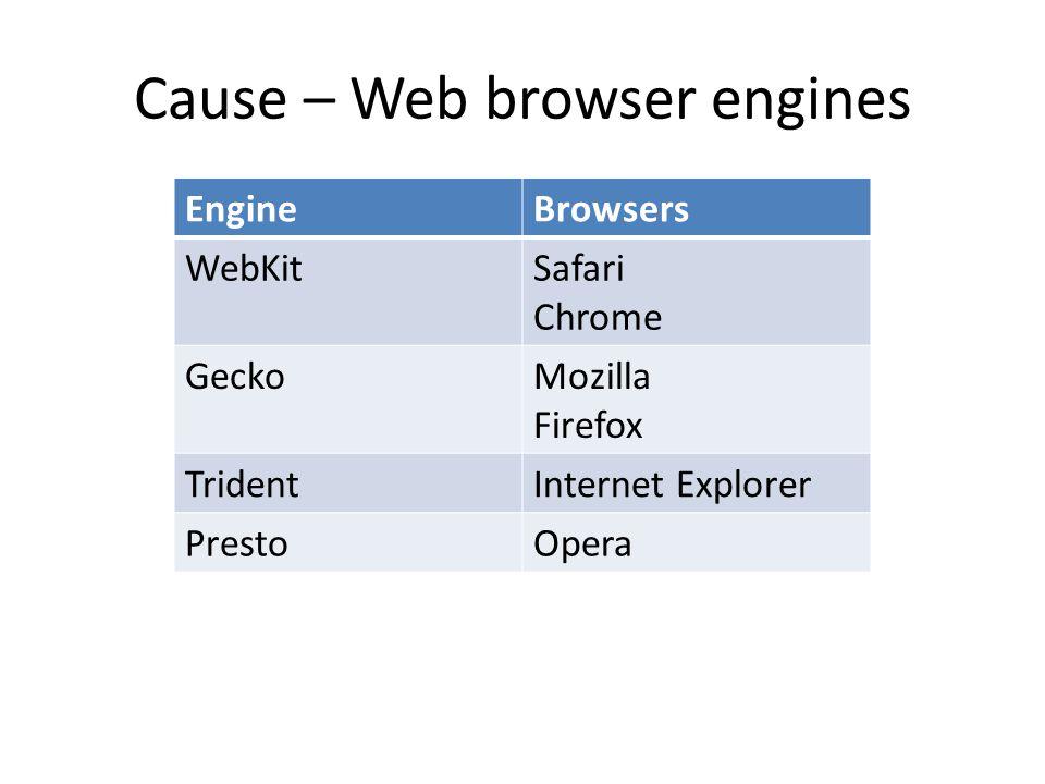 Cause – Web browser engines Different HTML5 support BrowserHTML5 Test Points Apple Safari 6.0378/500 (+8) Google Chrome 26468/500 (+13) Internet Explorer 10320/500 (+6) Maxthon 4.0464/500 (+15) Mozilla Firefox 20394/500 (+10) Opera 12.10419/500 (+9)