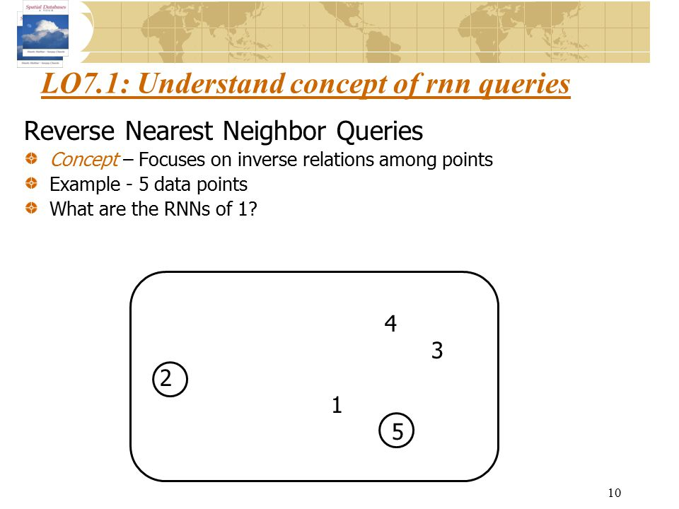LO7.1: Understand concept of rnn queries Reverse Nearest Neighbor Queries Concept – Focuses on inverse relations among points Example - 5 data points