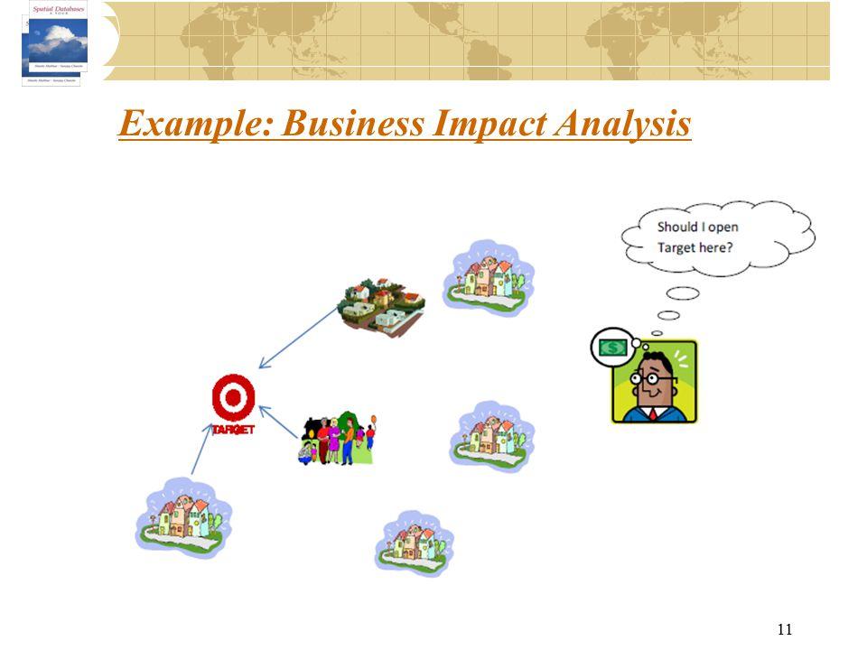 11 Example: Business Impact Analysis