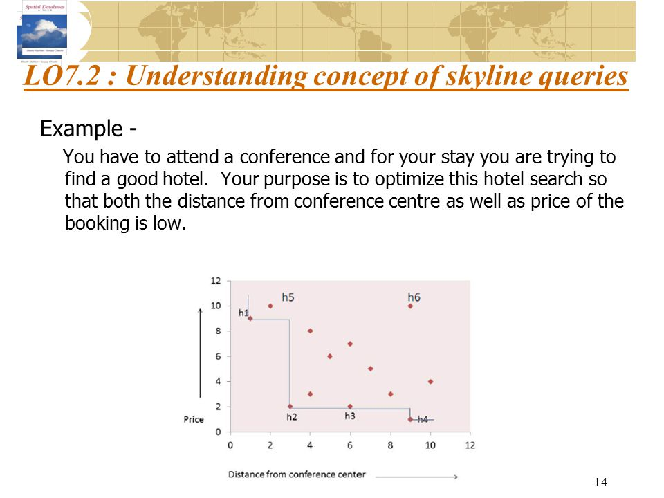 LO7.2 : Understanding concept of skyline queries Example - You have to attend a conference and for your stay you are trying to find a good hotel.