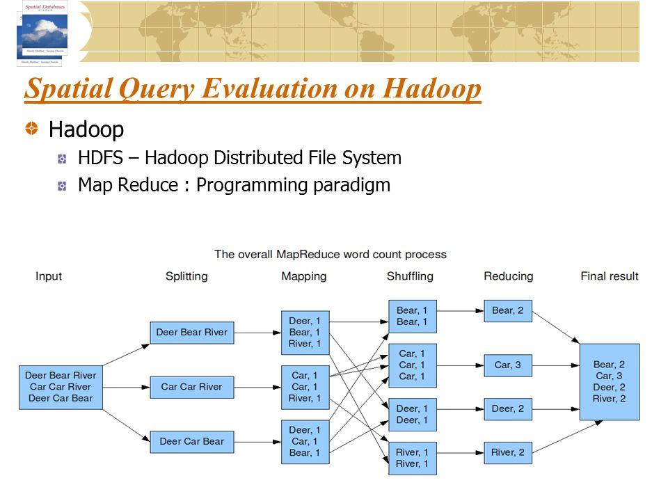 Spatial Query Evaluation on Hadoop 21 Hadoop HDFS – Hadoop Distributed File System Map Reduce : Programming paradigm
