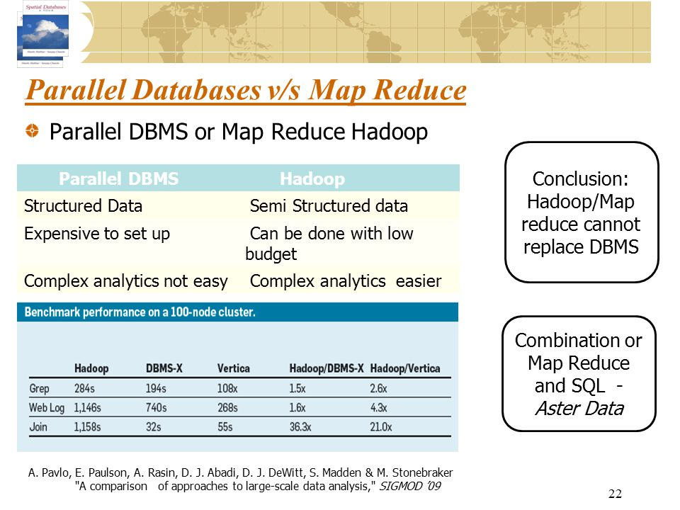 Parallel Databases v/s Map Reduce 22 Parallel DBMS or Map Reduce Hadoop Parallel DBMS Hadoop Structured Data Semi Structured data Expensive to set up Can be done with low budget Complex analytics not easy Complex analytics easier A.