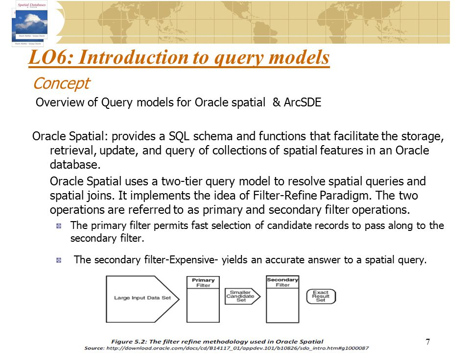 LO6: Introduction to query models Concept Overview of Query models for Oracle spatial & ArcSDE Oracle Spatial: provides a SQL schema and functions tha