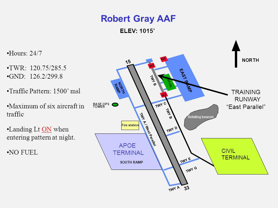 Robert Gray AAF Hours: 24/7 TWR: 120.75/285.5 GND: 126.2/299.8 Traffic Pattern: 1500' msl Maximum of six aircraft in traffic Landing Lt ON when enteri