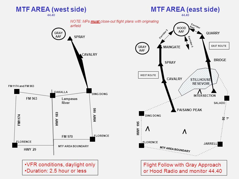 Corridor East STILLHOUSE RESEVOIR QUARRY BRIDGE INTERSECTION HOOD AAF MAINGATE SPRAY CAVALRY PAISANO PEAK GRAY AAF JARRELL FLORENCE DING DONG SALADO M