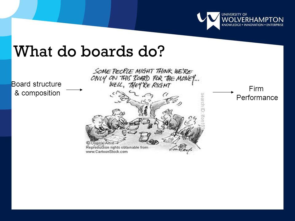 What boards (should) do Firm Performance Board structure & composition Board Task Performance Monitoring & control task Service (resource provision, advice, networking…) Strategy involvement