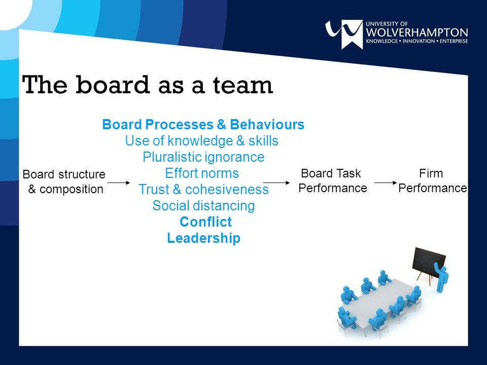 Board leadership study (Machold et al., 2011) structure vs.