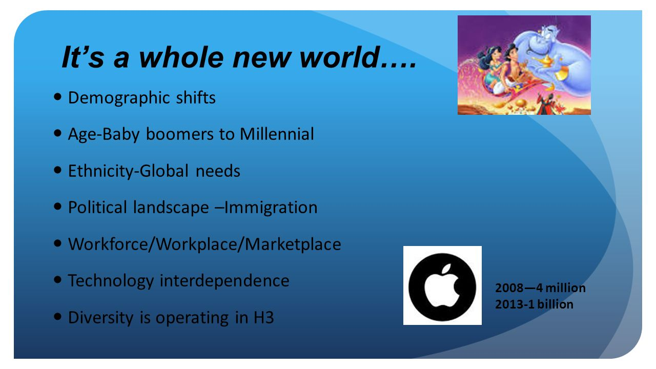 It's a whole new world…. Demographic shifts Age-Baby boomers to Millennial Ethnicity-Global needs Political landscape –Immigration Workforce/Workplace