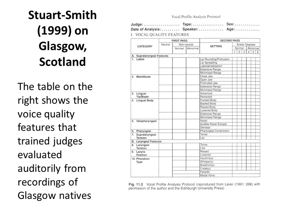 Stuart-Smith (1999) on Glasgow, Scotland The table on the right shows the voice quality features that trained judges evaluated auditorily from recordings of Glasgow natives