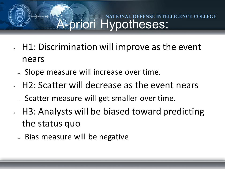 NATIONAL DEFENSE INTELLIGENCE COLLEGE A-priori Hypotheses: H1: Discrimination will improve as the event nears – Slope measure will increase over time.