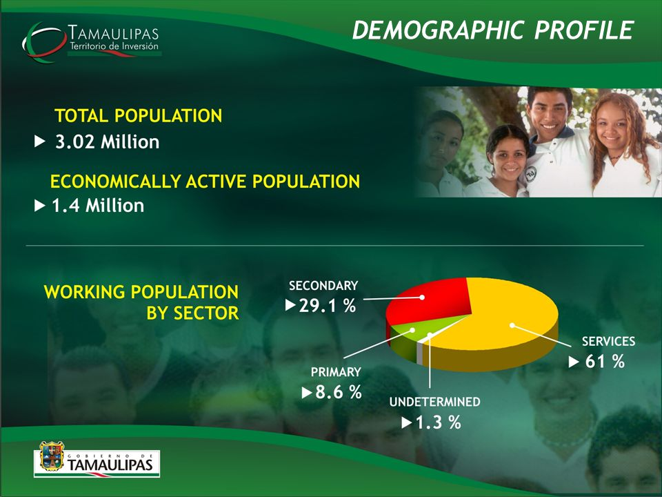 DEMOGRAPHIC PROFILE