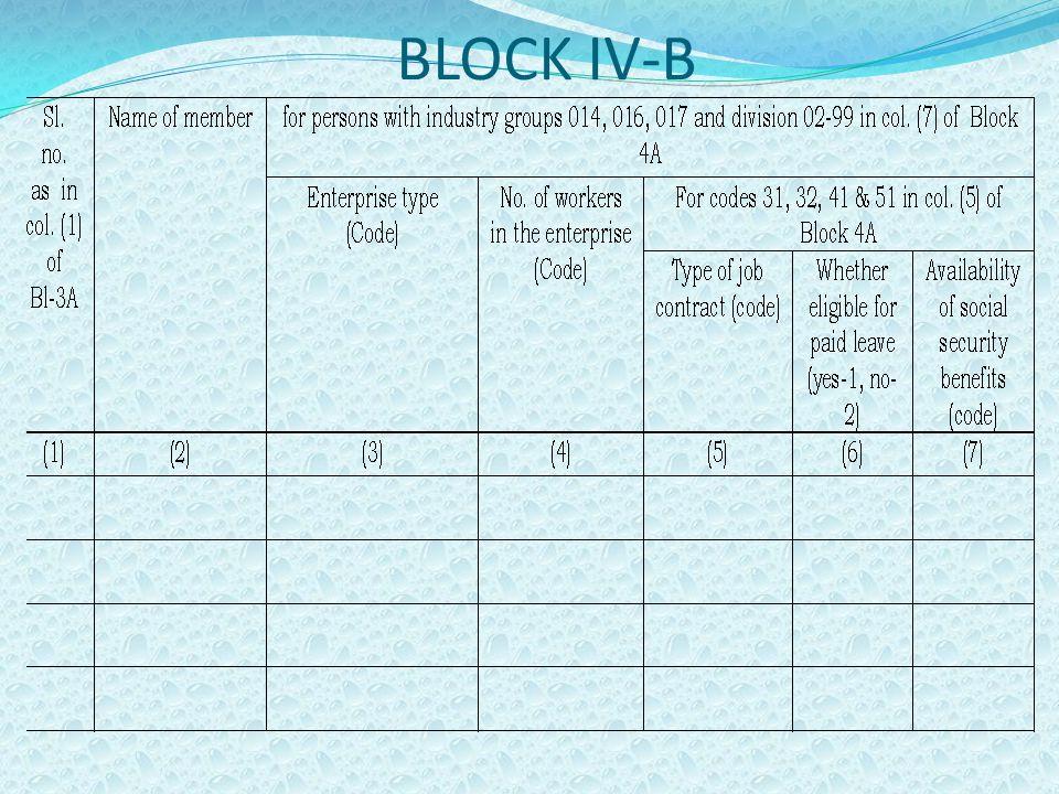 BLOCK IV-B