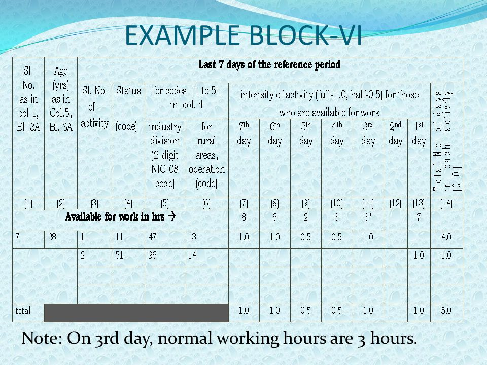 Note: On 3rd day, normal working hours are 3 hours.