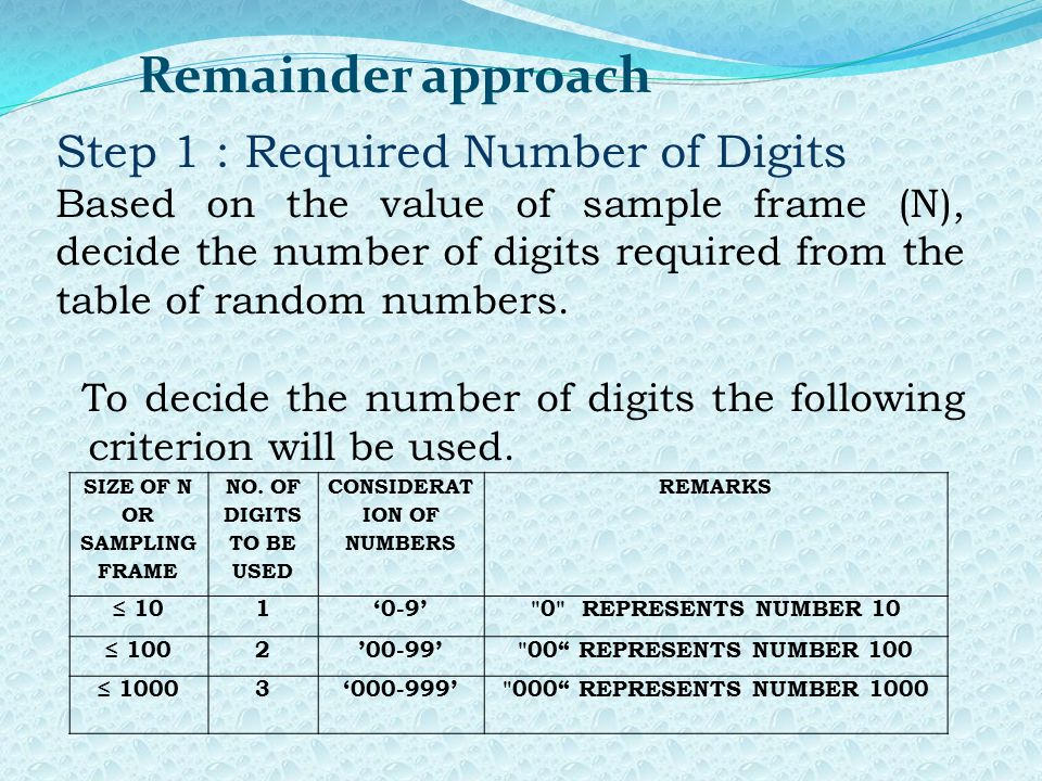 Remainder approach Step 1 : Required Number of Digits Based on the value of sample frame (N), decide the number of digits required from the table of r