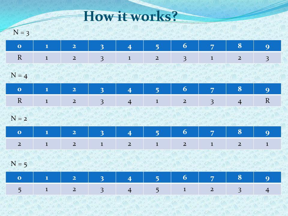 0123456789 2121212121 0123456789 R12341234R 0123456789 R123123123 N = 3 N = 4 N = 2 How it works? 0123456789 5123451234 N = 5