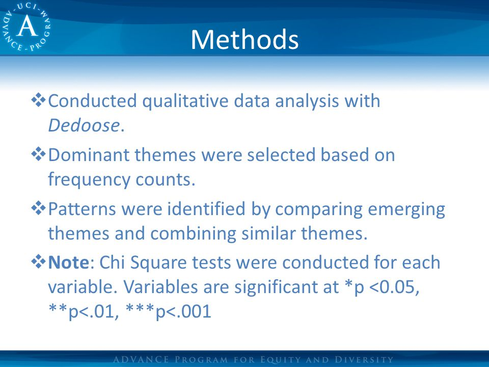 Methods  Conducted qualitative data analysis with Dedoose.