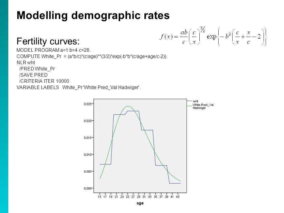 Modelling demographic rates Fertility curves: MODEL PROGRAM a=1 b=4 c=28.