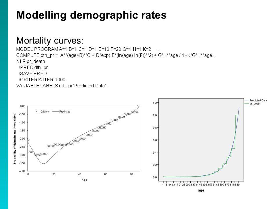 Modelling demographic rates Mortality curves: MODEL PROGRAM A=1 B=1 C=1 D=1 E=10 F=20 G=1 H=1 K=2.