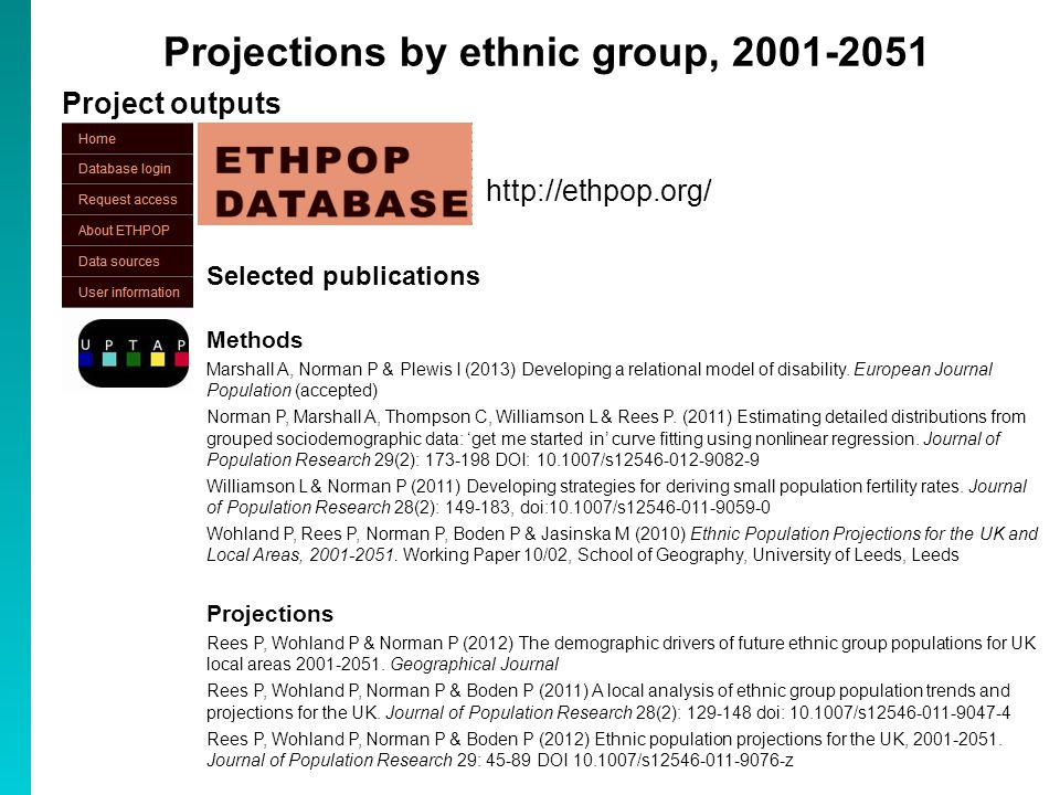 Projections by ethnic group, 2001-2051 Project outputs http://ethpop.org/ Selected publications Methods Marshall A, Norman P & Plewis I (2013) Developing a relational model of disability.