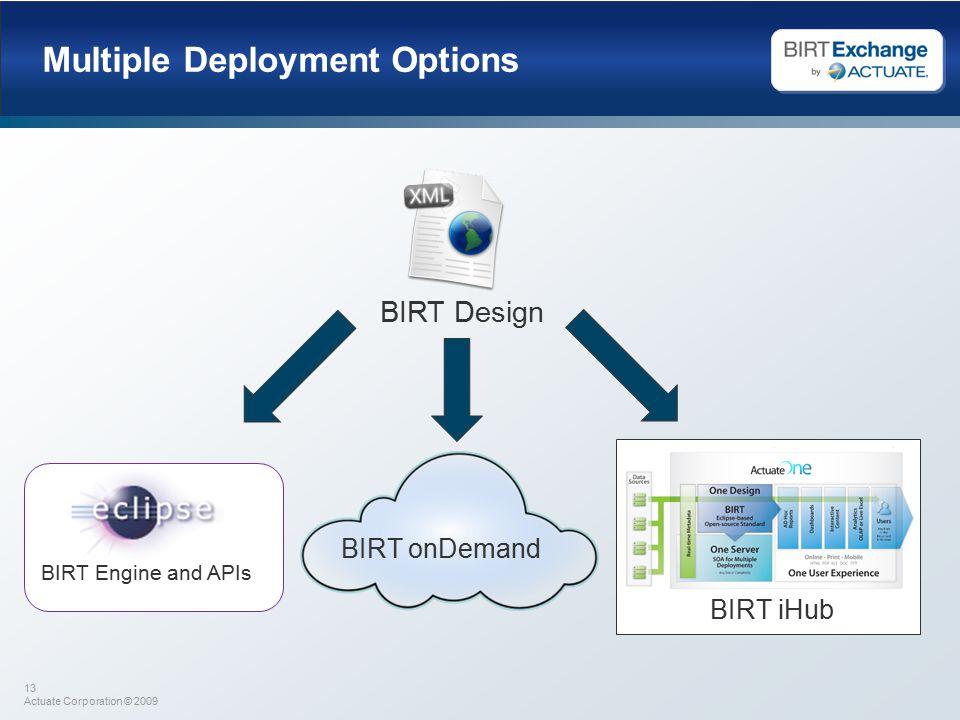13 Actuate Corporation © 2009 Multiple Deployment Options BIRT Design BIRT Engine and APIs BIRT onDemand BIRT iHub