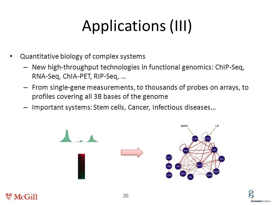 Applications (III) Quantitative biology of complex systems – New high-throughput technologies in functional genomics: ChIP-Seq, RNA-Seq, ChIA-PET, RIP