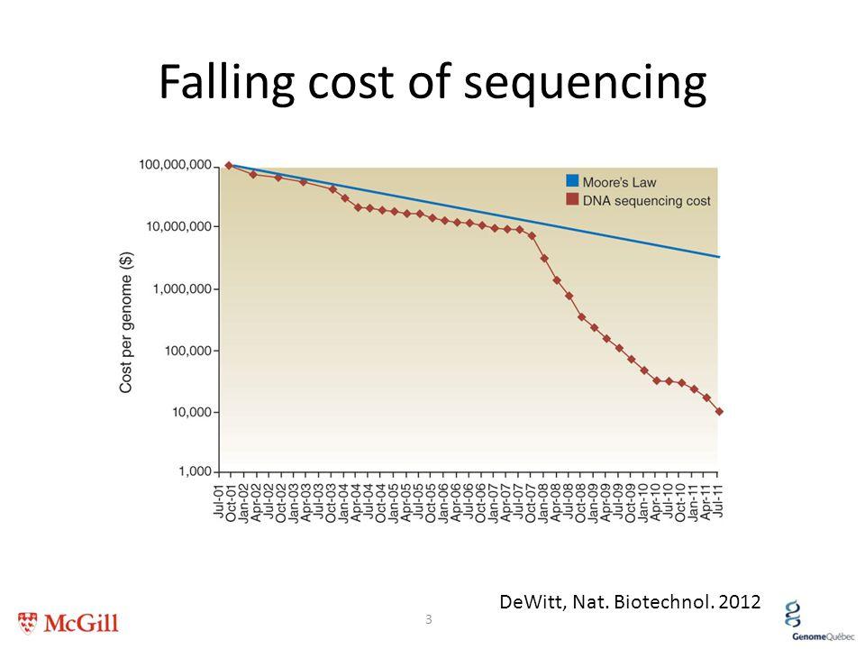 Falling cost of sequencing 3 DeWitt, Nat. Biotechnol. 2012