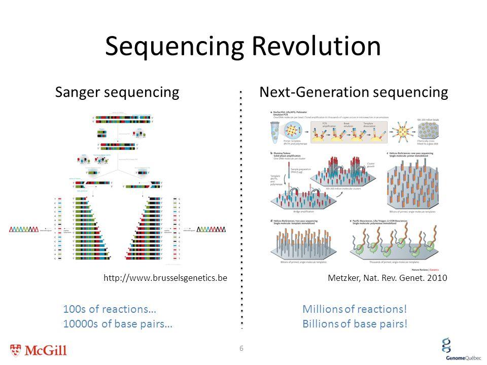 Sequencing Revolution 6 http://www.brusselsgenetics.be Sanger sequencingNext-Generation sequencing Metzker, Nat. Rev. Genet. 2010 100s of reactions… 1