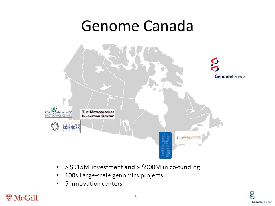 Genome Canada 9 > $915M investment and > $900M in co-funding 100s Large-scale genomics projects 5 Innovation centers
