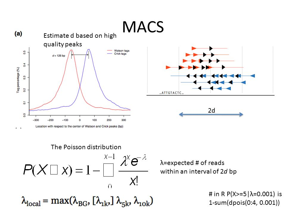 The Poisson distribution MACS # in R P(X>=5|λ=0.001) is 1-sum(dpois(0:4, 0.001)) 2d λ=expected # of reads within an interval of 2d bp Estimate d based on high quality peaks