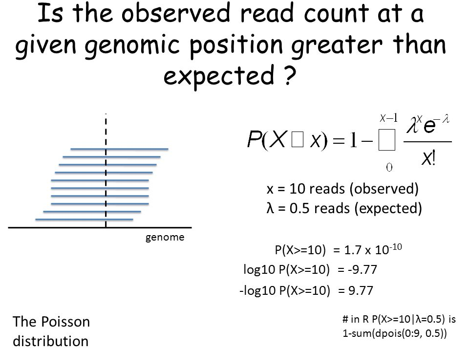 Is the observed read count at a given genomic position greater than expected ? x = 10 reads (observed) λ = 0.5 reads (expected) The Poisson distributi
